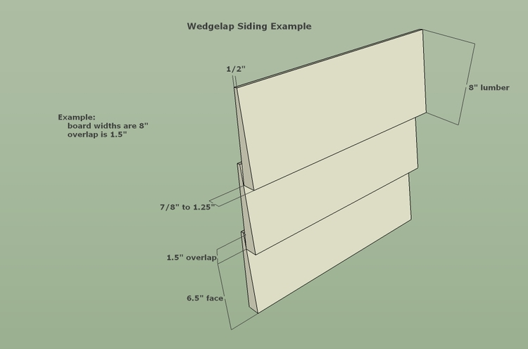 Wedgelap siding calculator for Estimate siding square footage