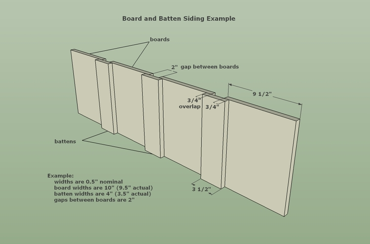 Board And Batten Siding Calculator