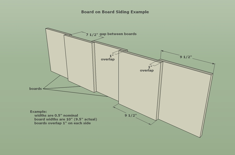 Board on Board Siding Configuration